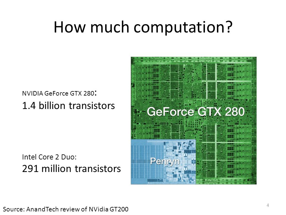 How much computation.