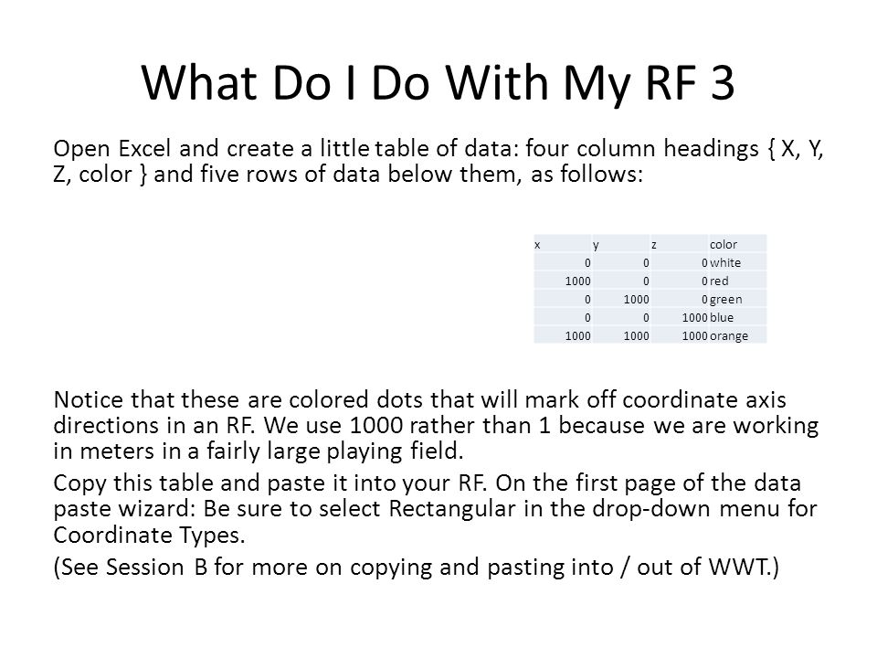 What Do I Do With My RF 3 Open Excel and create a little table of data: four column headings { X, Y, Z, color } and five rows of data below them, as f