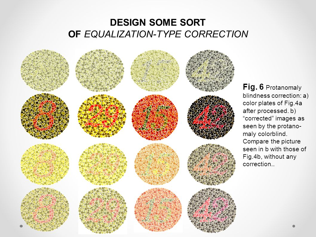 """DESIGN SOME SORT OF EQUALIZATION-TYPE CORRECTION Fig. 6 Protanomaly blindness correction: a) color plates of Fig.4a after processed. b) """"corrected"""" im"""