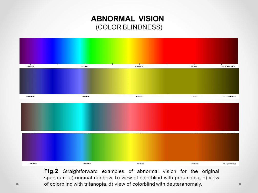 ABNORMAL VISION (COLOR BLINDNESS) Fig.2 Straightforward examples of abnormal vision for the original spectrum: a) original rainbow, b) view of colorblind with protanopia, c) view of colorblind with tritanopia, d) view of colorblind with deuteranomaly.