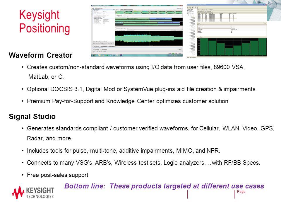Page Keysight Positioning Waveform Creator Creates custom/non-standard waveforms using I/Q data from user files, 89600 VSA, MatLab, or C. Optional DOC
