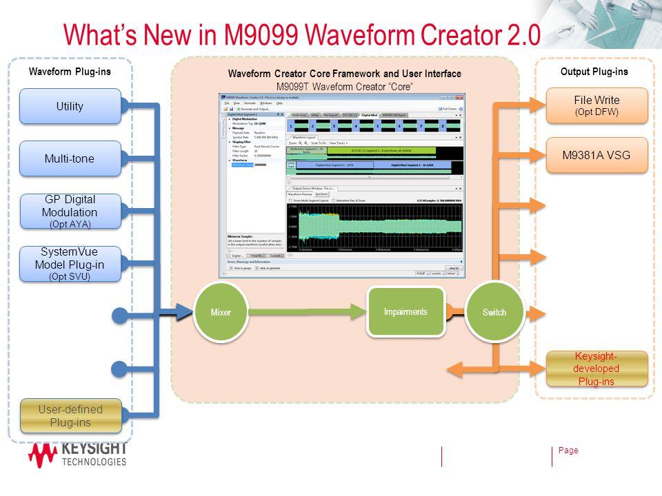 "Page Output Plug-ins Waveform Creator Core Framework and User Interface M9099T Waveform Creator ""Core"" Waveform Plug-ins M9381A VSG Mixer Utility Mult"