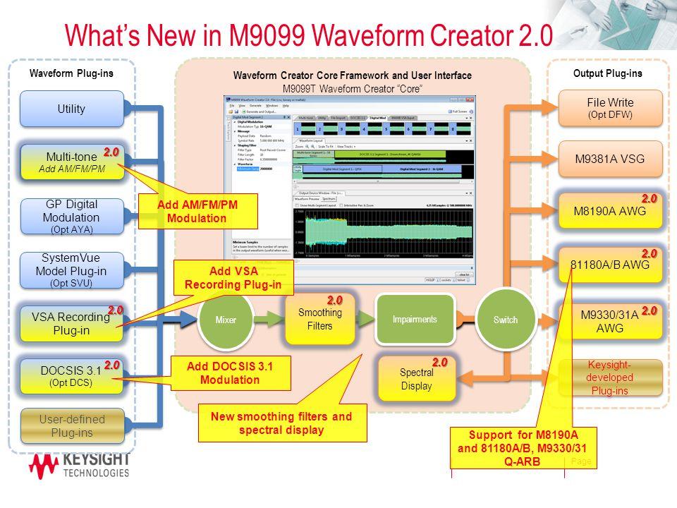 "Page Waveform Plug-ins Multi-tone Output Plug-ins Waveform Creator Core Framework and User Interface M9099T Waveform Creator ""Core"" M9381A VSG Mixer U"
