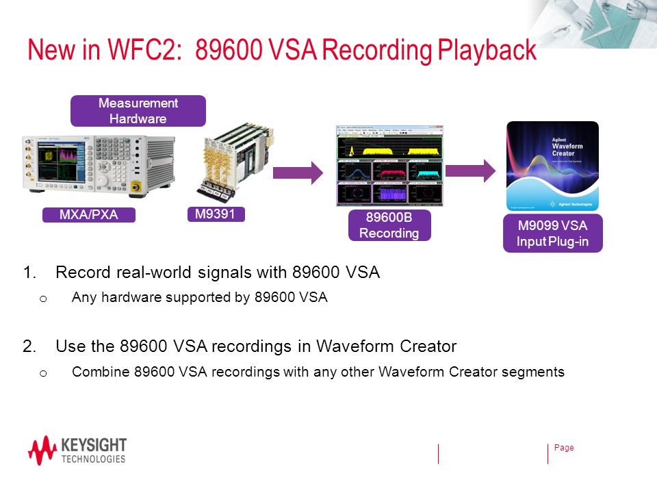 Page New in WFC2: 89600 VSA Recording Playback M9391 MXA/PXA 89600B Recording M9099 VSA Input Plug-in Measurement Hardware 1.Record real-world signals