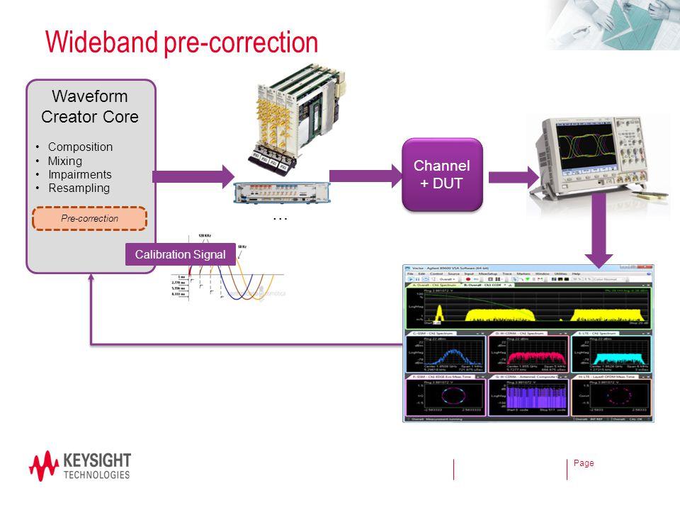 Page Wideband pre-correction Waveform Creator Core Composition Mixing Impairments Resampling Pre-correction Calibration Signal Channel + DUT …