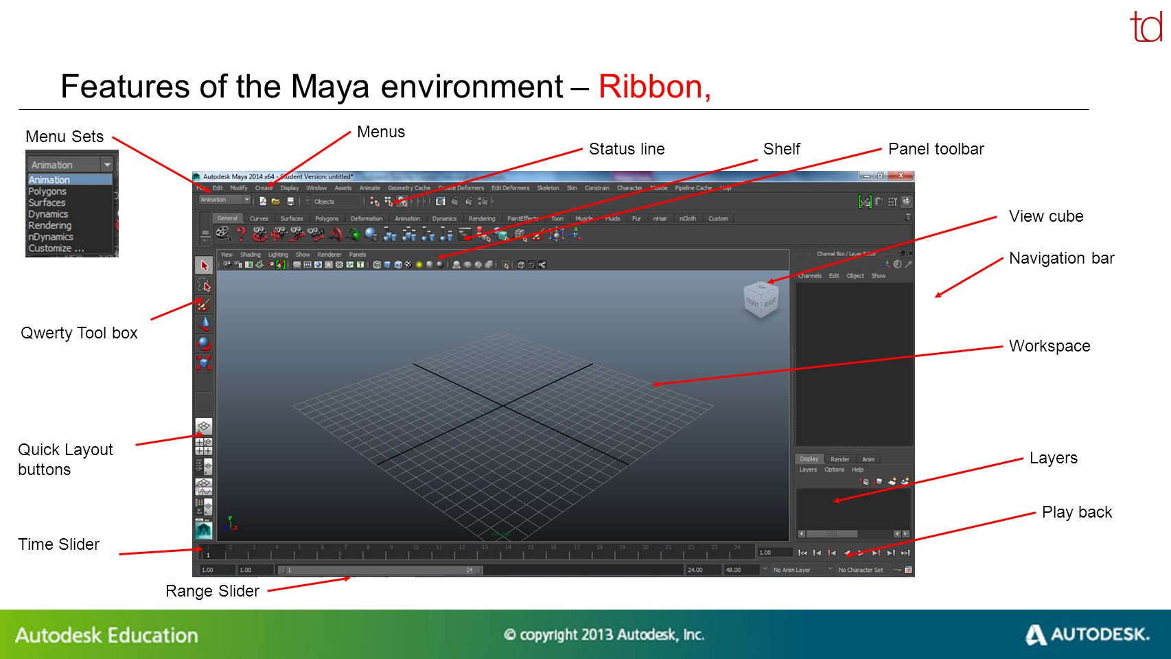 © 2012 Autodesk Features of the Maya environment – Ribbon, Menu Sets Menus Qwerty Tool box Status line Workspace View cube Navigation bar Quick Layout