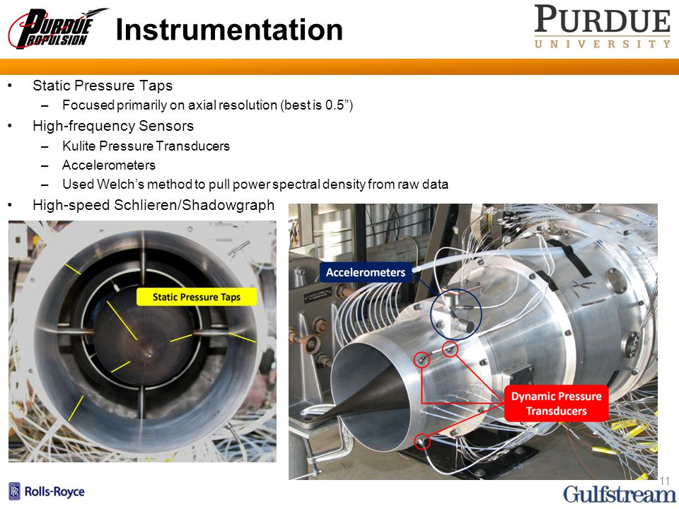 Instrumentation Static Pressure Taps –Focused primarily on axial resolution (best is 0.5 ) High-frequency Sensors –Kulite Pressure Transducers –Accelerometers –Used Welch's method to pull power spectral density from raw data High-speed Schlieren/Shadowgraph 11
