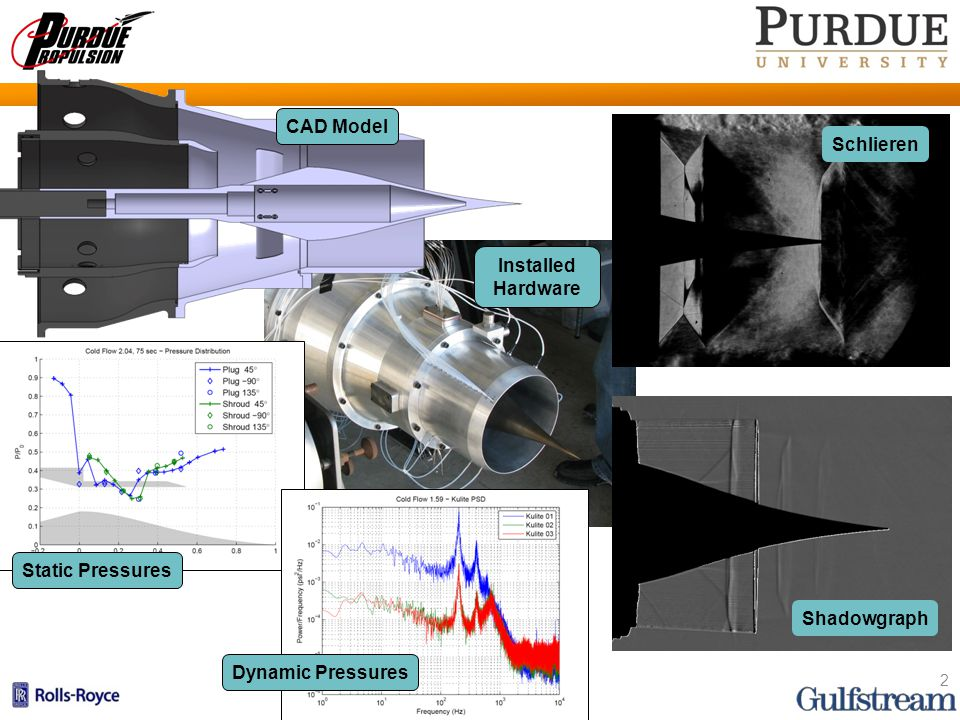 Introduction/Overview Experimental static test of plug nozzle Research carried out under Task 7c of the Supersonic Business Jet program (SSBJ) Purpose: –Characterize behavior, especially low nozzle pressure ratio (NPR) unsteady effects –Provide basis for CFD comparison & evaluation Test geometry derived from Gulfstream's High-Flow Bypass concept –Designed for sonic boom mitigation –High-flow bypass region avoids thick engine nacelle that would create strong shock wave –Zero-energy-added stream; only intent is to reduce losses –Plug nozzle design chosen for easy integration with this concept 3 Gulfstream High-Flow Bypass Concept [Conners, 2008] Flow