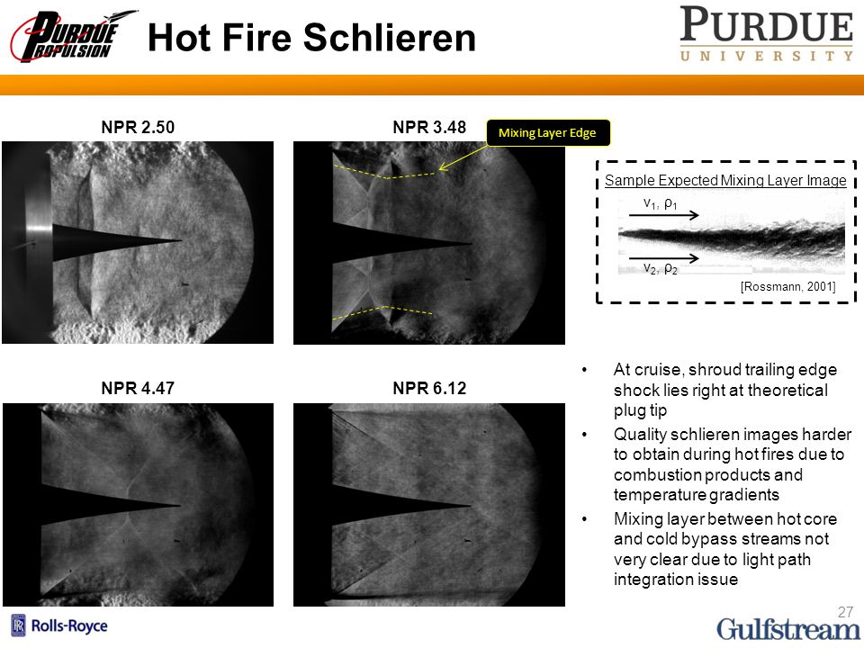 Hot Fire Schlieren At cruise, shroud trailing edge shock lies right at theoretical plug tip Quality schlieren images harder to obtain during hot fires due to combustion products and temperature gradients Mixing layer between hot core and cold bypass streams not very clear due to light path integration issue 27 NPR 2.50NPR 3.48 NPR 4.47NPR 6.12 [Rossmann, 2001] v 1, ρ 1 v 2, ρ 2 Sample Expected Mixing Layer Image Mixing Layer Edge