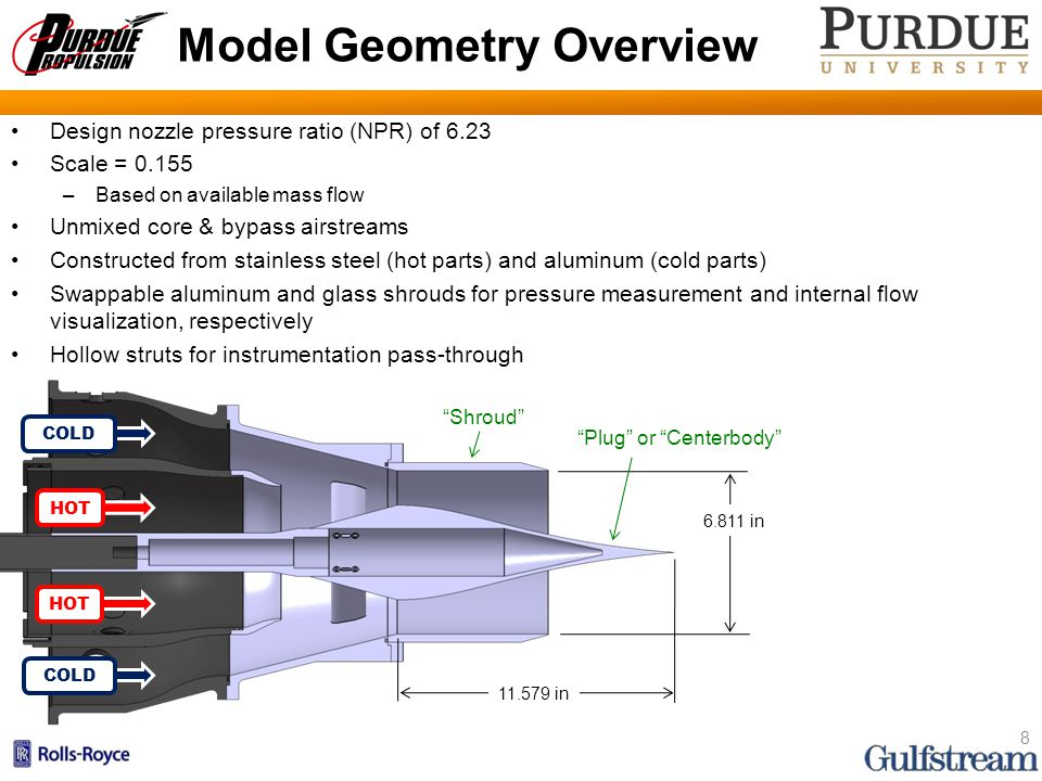 Summary & Conclusions Summary A derivative of Gulfstream's high-flow bypass nozzle has been designed and manufactured to fit the new nozzle rig at HPL.