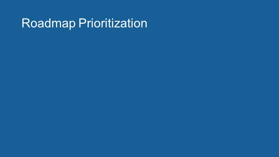 Roadmap Prioritization