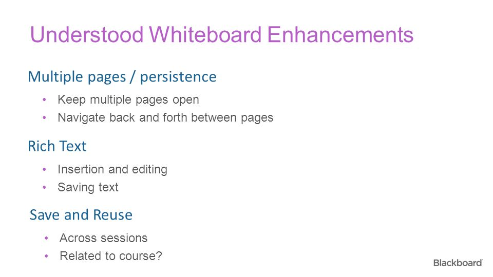 Understood Whiteboard Enhancements Keep multiple pages open Navigate back and forth between pages Multiple pages / persistence Insertion and editing S