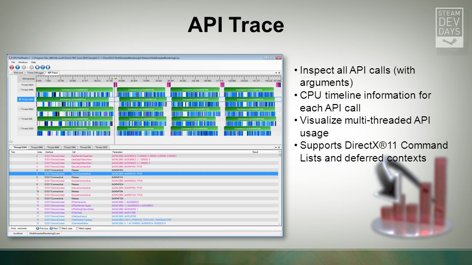 API Trace Inspect all API calls (with arguments) CPU timeline information for each API call Visualize multi-threaded API usage Supports DirectX®11 Command Lists and deferred contexts