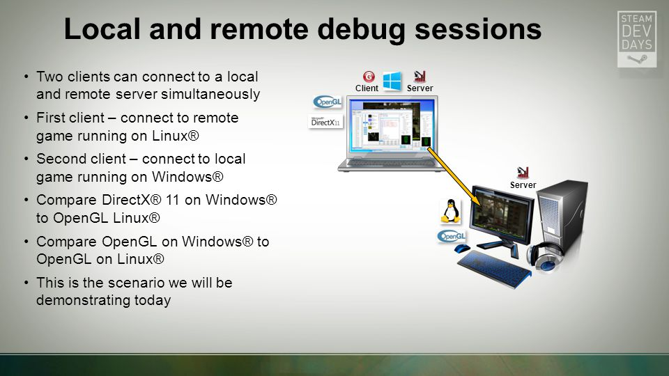 Local and remote debug sessions Two clients can connect to a local and remote server simultaneously First client – connect to remote game running on Linux® Second client – connect to local game running on Windows® Compare DirectX® 11 on Windows® to OpenGL Linux® Compare OpenGL on Windows® to OpenGL on Linux® This is the scenario we will be demonstrating today LOCAL DEBUGGING SERVER & CLIENT ON SAME COMPUTER Client Server