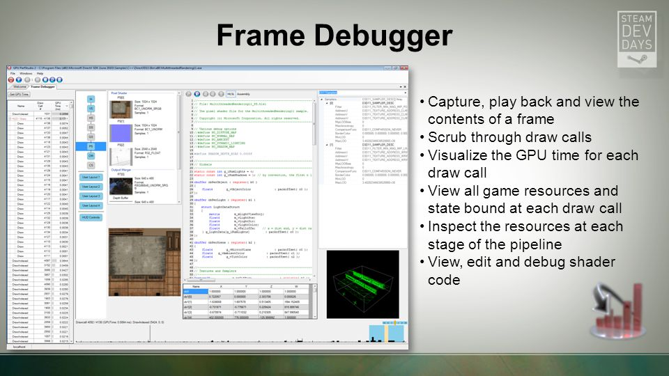 Frame Profiler Identify costly draw calls Detect GPU pipeline stage bottlenecks Investigate performance issues at the counter level