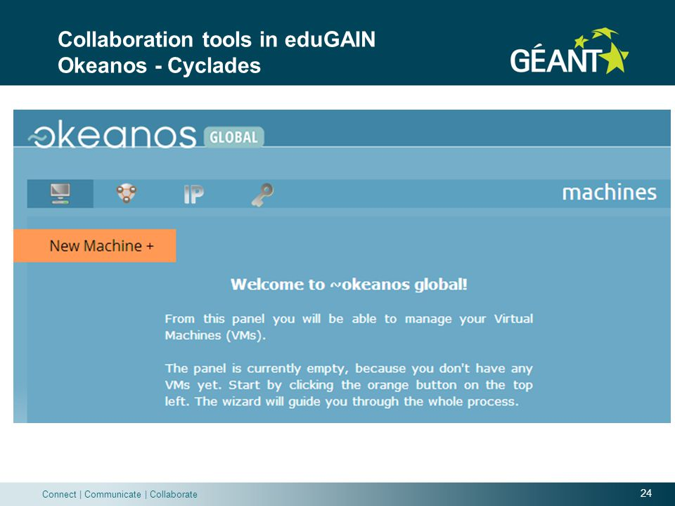 24 Connect | Communicate | Collaborate Collaboration tools in eduGAIN Okeanos - Cyclades