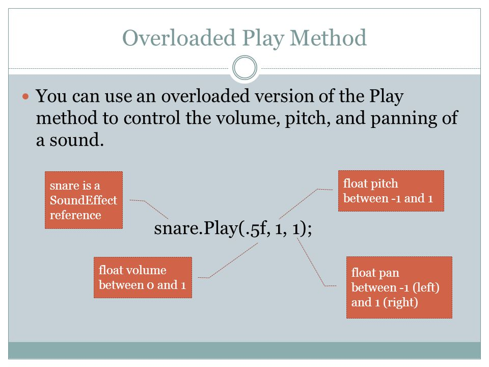 Overloaded Play Method You can use an overloaded version of the Play method to control the volume, pitch, and panning of a sound.