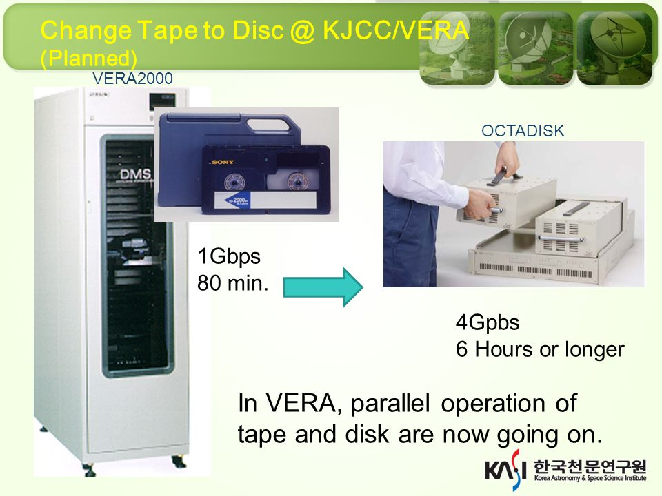 Change Tape to Disc @ KJCC/VERA (Planned) 1Gbps 80 min.