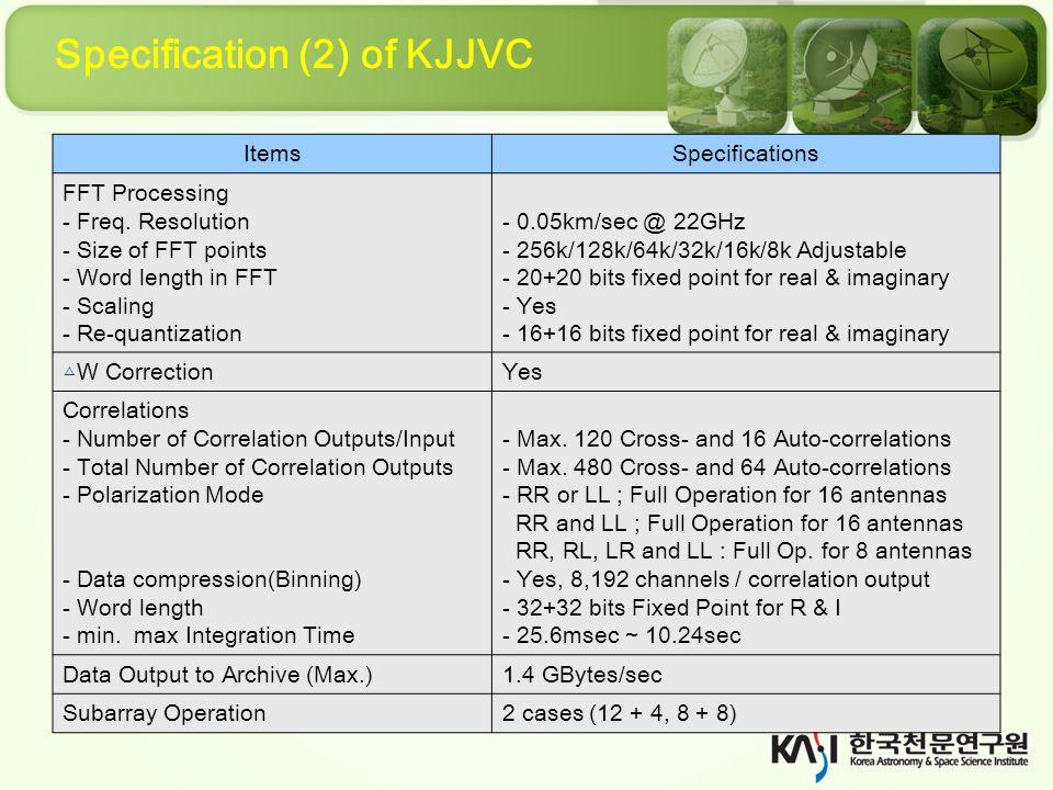 KJJVC Framework Mark5B VERA2000 OCTADISK Optical Fiber Raw VLBI Data Buffer (RVDB) VLBI Correlation Subsystem (VCS) Correlated VLBI Data Buffer (CVDB) Correlator Control & Operation S/W  Yellow : NAOJ, Green : KASI