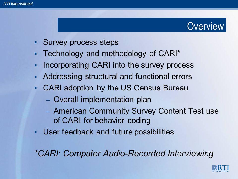RTI International Survey Process Steps 1.Define research objectives 2.