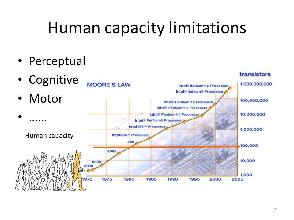 Human capacity limitations Human capacity Perceptual Cognitive Motor …… 13