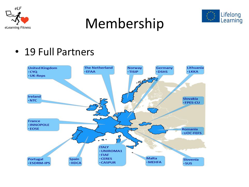 Membership 19 Full Partners