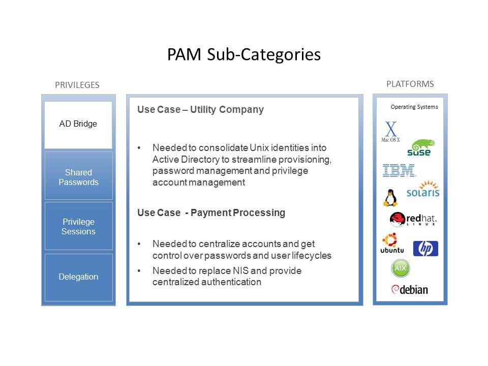 Delegation PAM Sub-Categories Use Case – Utility Company Needed to consolidate Unix identities into Active Directory to streamline provisioning, passw
