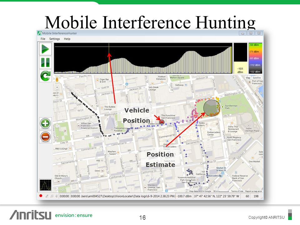 Copyright© ANRITSU Mobile Interference Hunting System 16 Vehicle Position Position Estimate