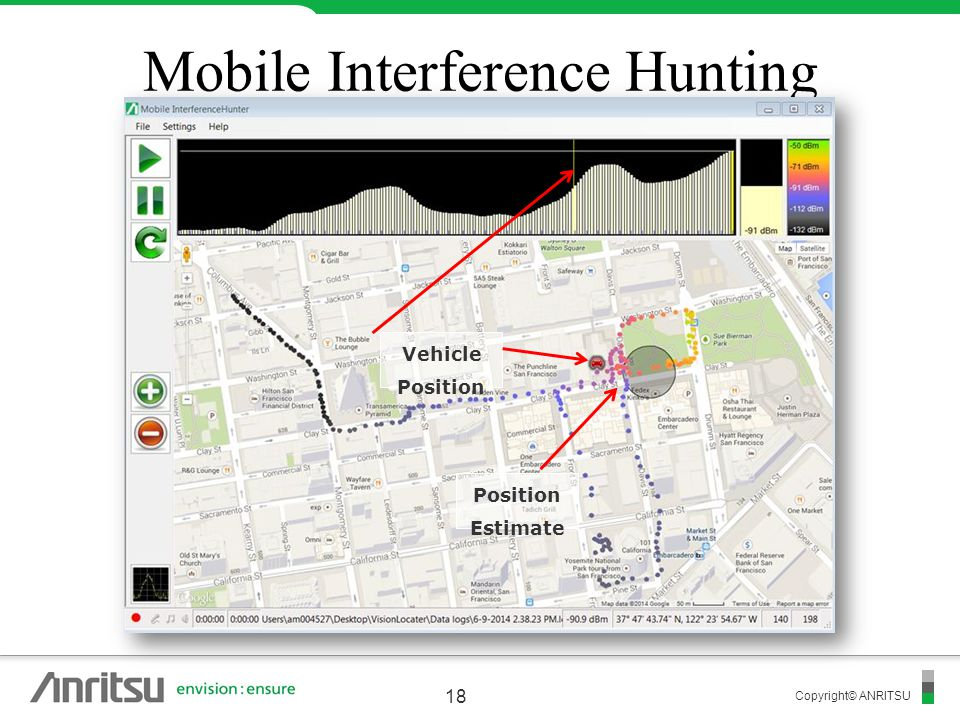 Copyright© ANRITSU Mobile Interference Hunting System 18 Vehicle Position Position Estimate