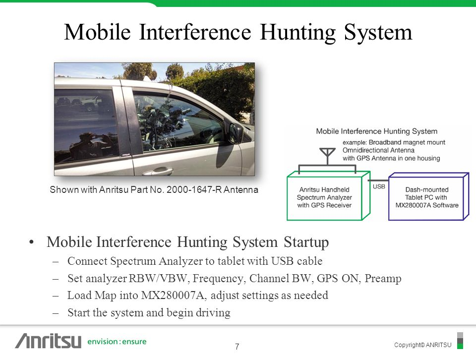 Copyright© ANRITSU Mobile Interference Hunting System Mobile Interference Hunting System Startup –Connect Spectrum Analyzer to tablet with USB cable –