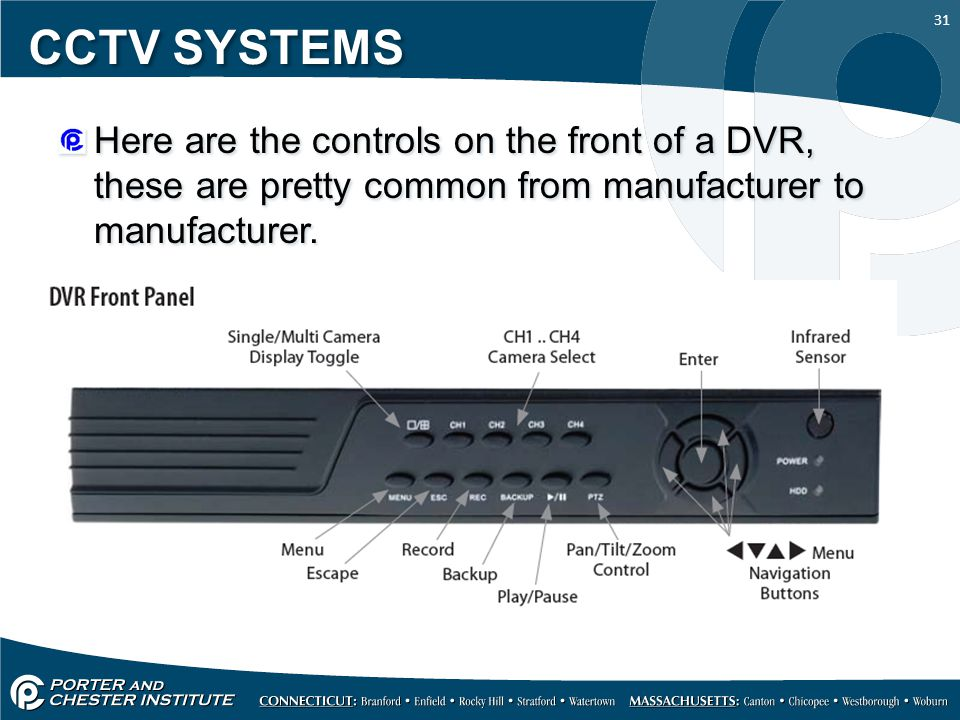 31 CCTV SYSTEMS Here are the controls on the front of a DVR, these are pretty common from manufacturer to manufacturer.