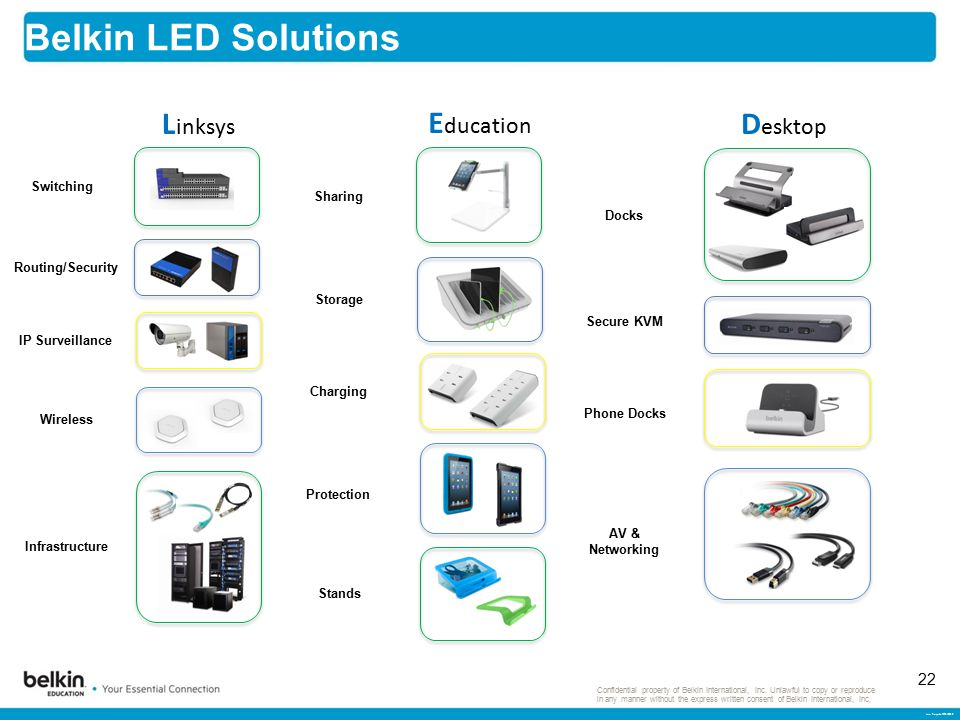 Belkin LED Solutions 22 Confidential property of Belkin International, Inc.