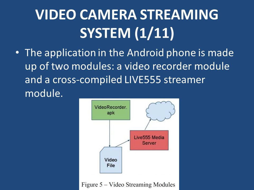VIDEO CAMERA STREAMING SYSTEM (1/11) The application in the Android phone is made up of two modules: a video recorder module and a cross-compiled LIVE