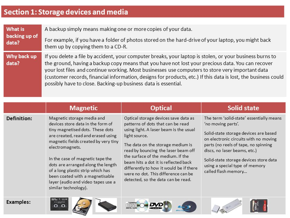 Section 1: Storage devices and media What is backing up of data? A backup simply means making one or more copies of your data. For example, if you hav