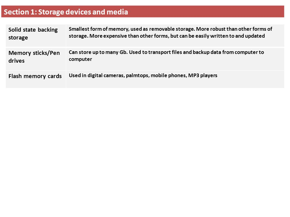 Section 1: Storage devices and media Solid state backing storage Smallest form of memory, used as removable storage. More robust than other forms of s