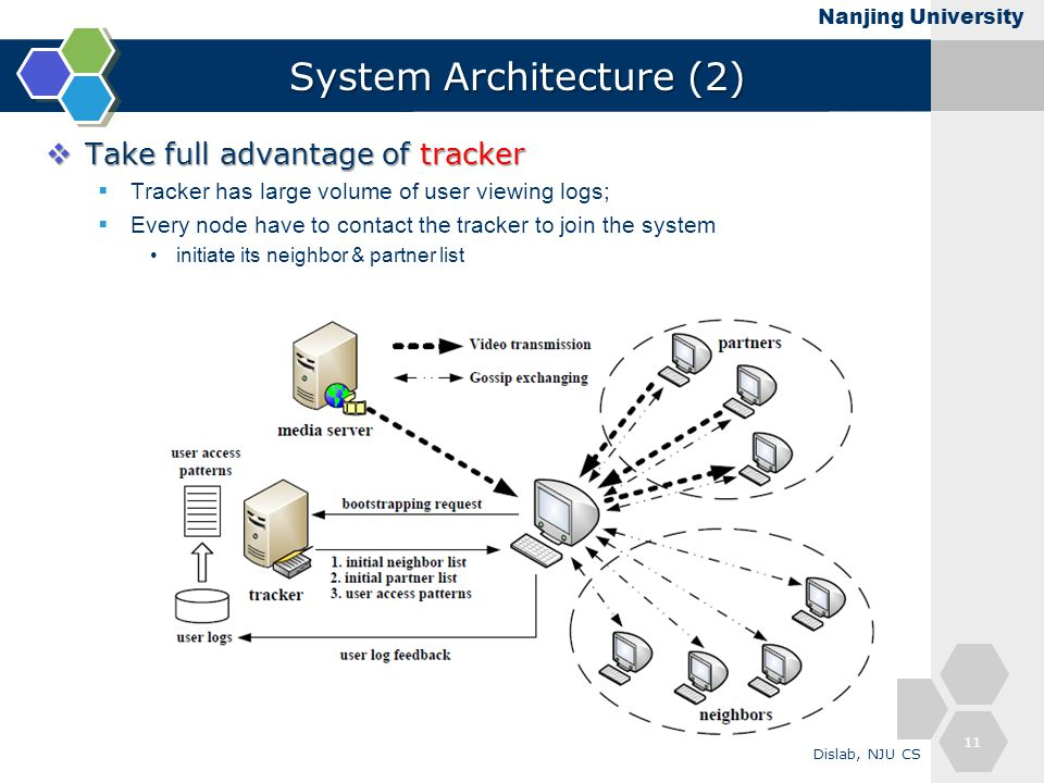 Nanjing University System Architecture (2)  Take full advantage of tracker  Tracker has large volume of user viewing logs;  Every node have to contact the tracker to join the system initiate its neighbor & partner list 11 Dislab, NJU CS