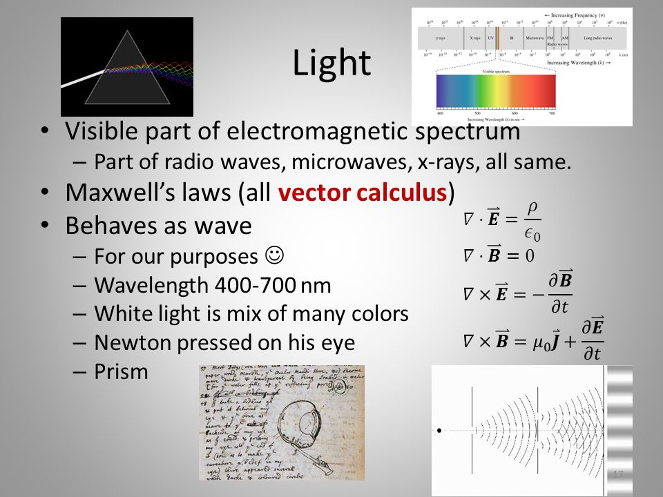 Light Visible part of electromagnetic spectrum – Part of radio waves, microwaves, x-rays, all same.