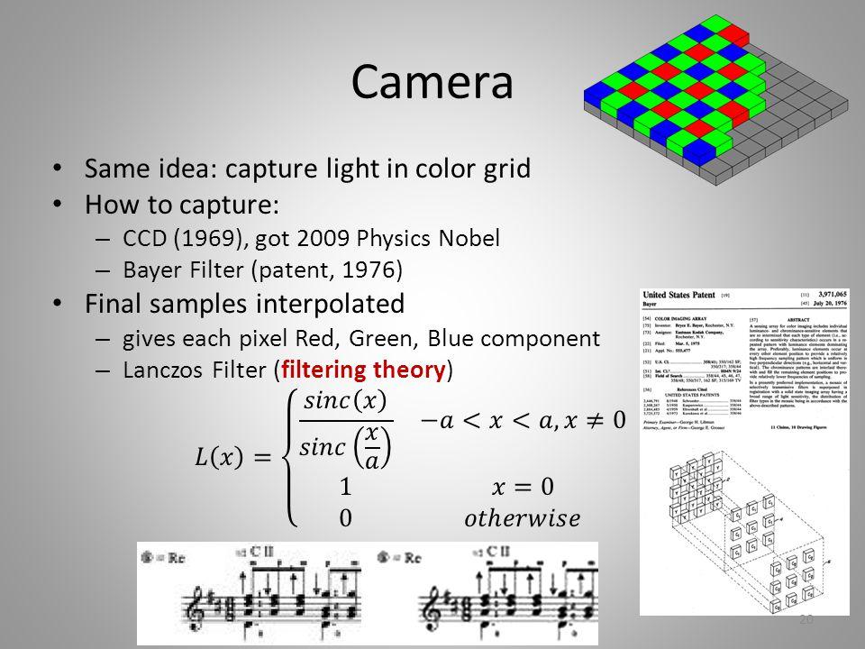 Camera 20