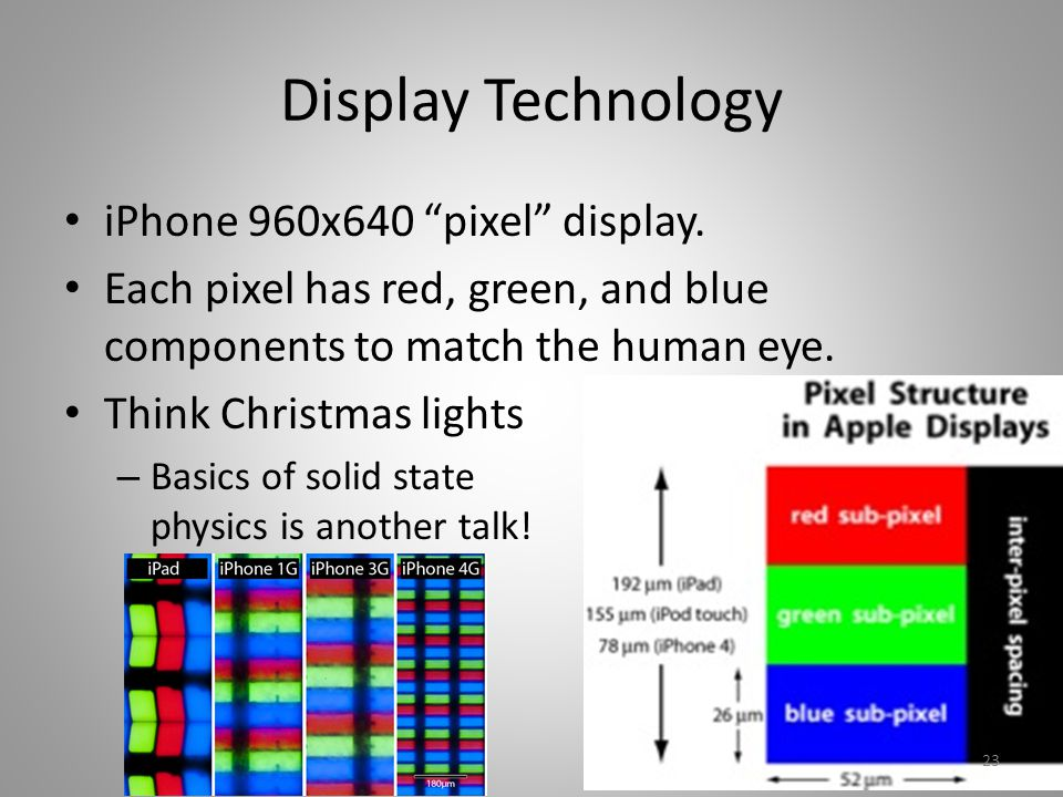 Display Technology iPhone 960x640 pixel display.
