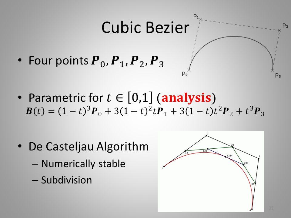 Cubic Bezier 31