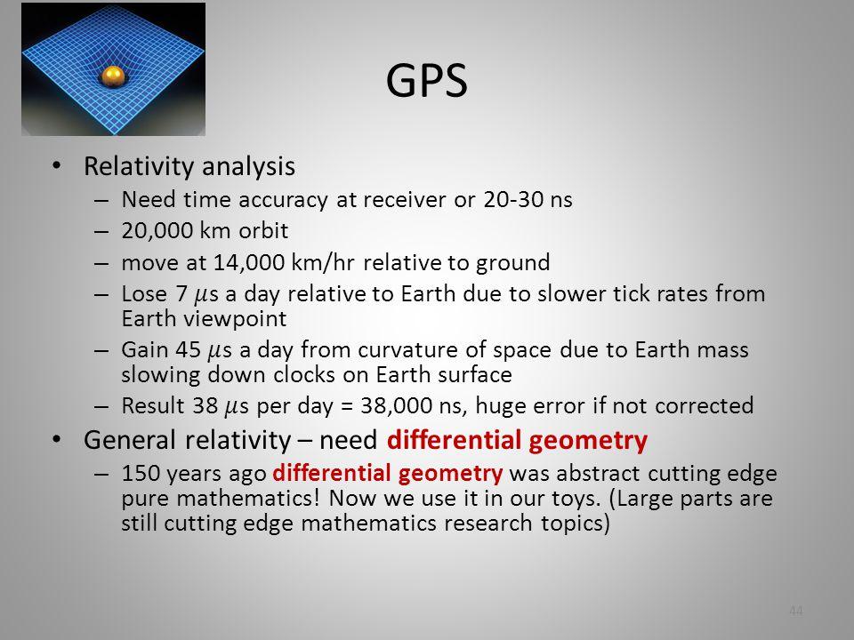 GPS 44