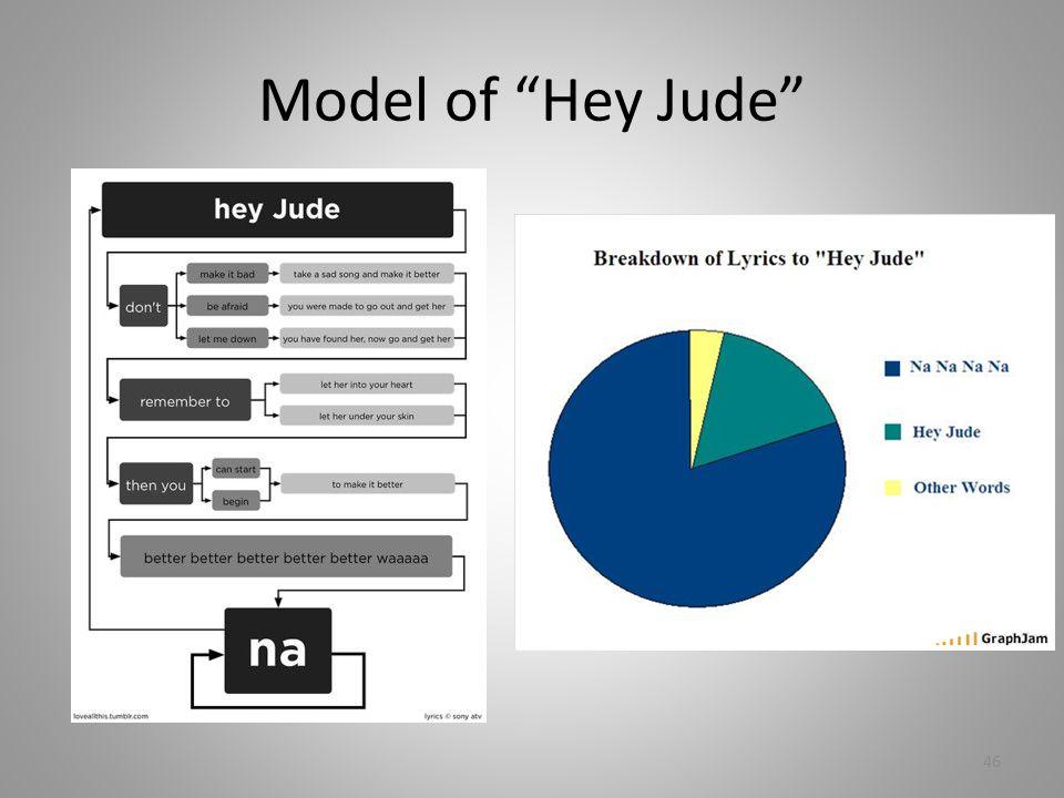 Model of Hey Jude 46