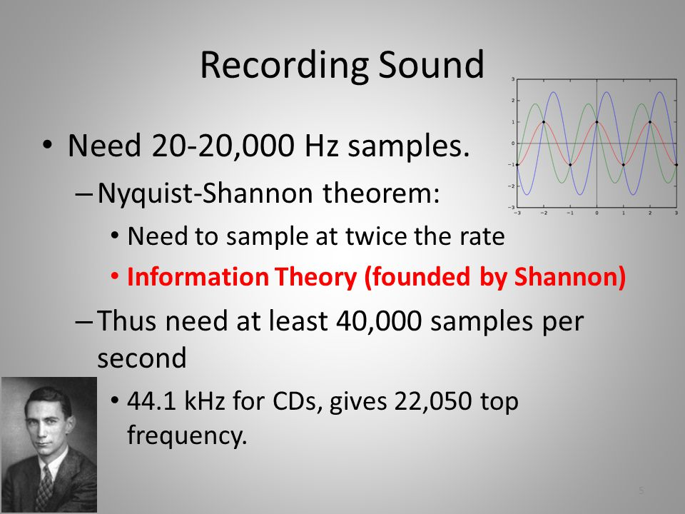 Recording Sound Need 20-20,000 Hz samples.