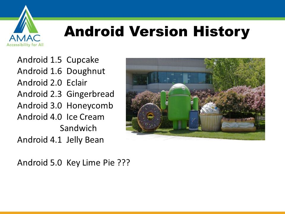 Android Version History Android 1.5 Cupcake Android 1.6 Doughnut Android 2.0 Eclair Android 2.3 Gingerbread Android 3.0 Honeycomb Android 4.0 Ice Cream Sandwich Android 4.1 Jelly Bean Android 5.0 Key Lime Pie