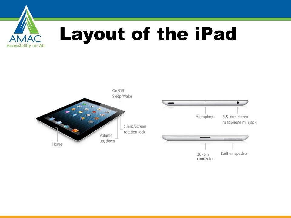 Layout of the iPad
