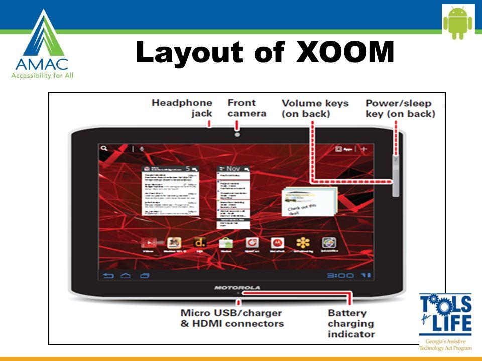 Layout of XOOM
