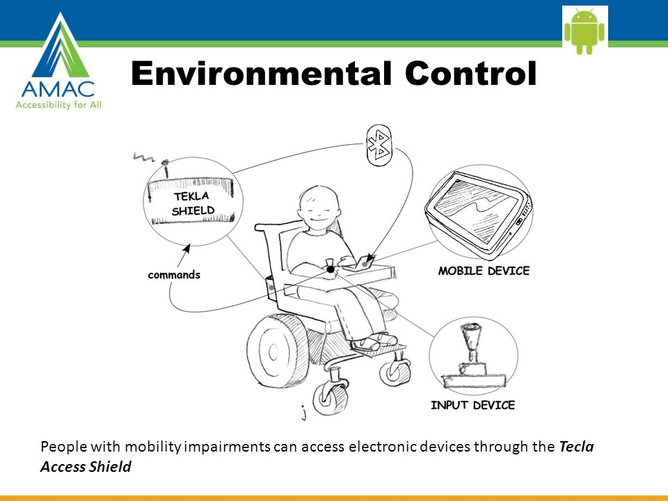 Environmental Control People with mobility impairments can access electronic devices through the Tecla Access Shield