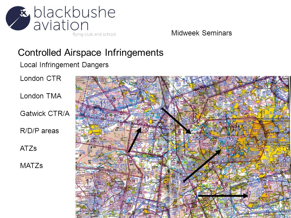 Controlled Airspace Infringements Local Infringement Dangers London CTR London TMA Gatwick CTR/A R/D/P areas ATZs MATZs Midweek Seminars