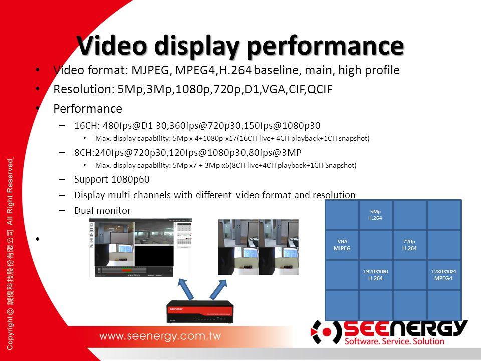 Video display performance Video format: MJPEG, MPEG4,H.264 baseline, main, high profile Resolution: 5Mp,3Mp,1080p,720p,D1,VGA,CIF,QCIF Performance – 1