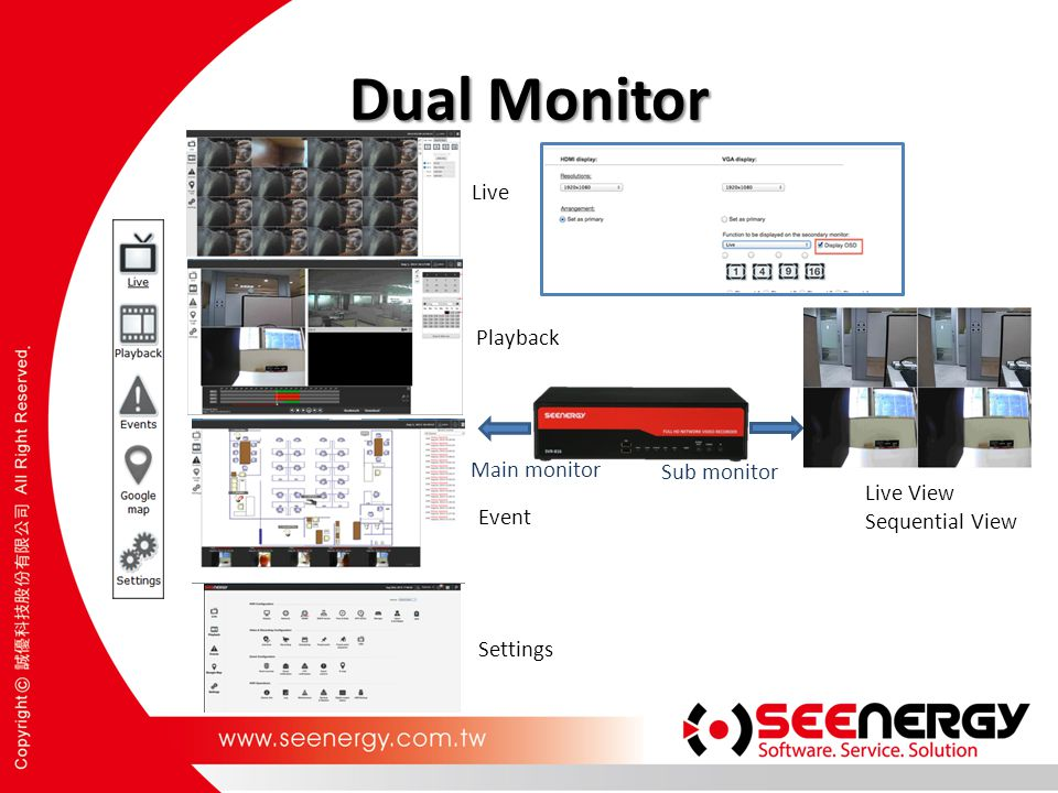 Dual Monitor Live Playback Event Settings Main monitor Sub monitor Live View Sequential View